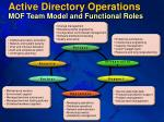 active directory operations mof team model and functional roles