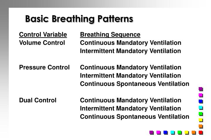 Basic Breathing Patterns