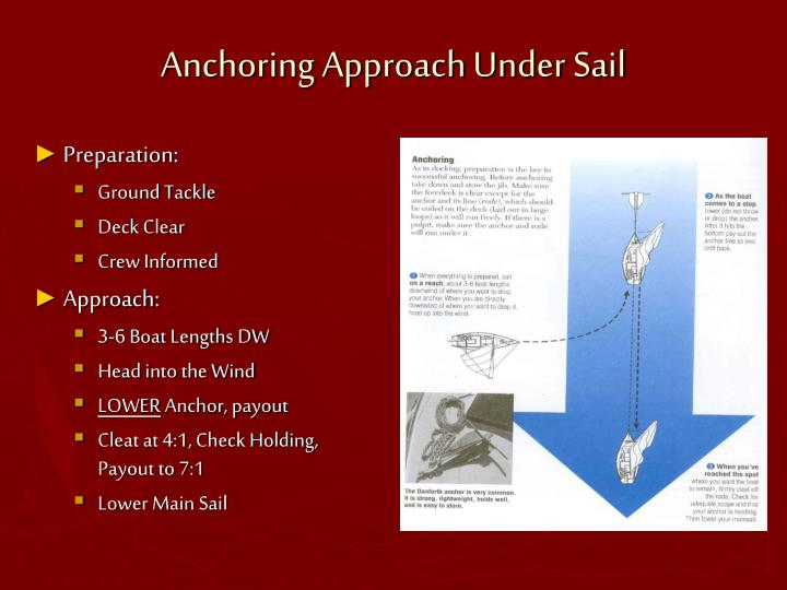 Anchoring approach under sail