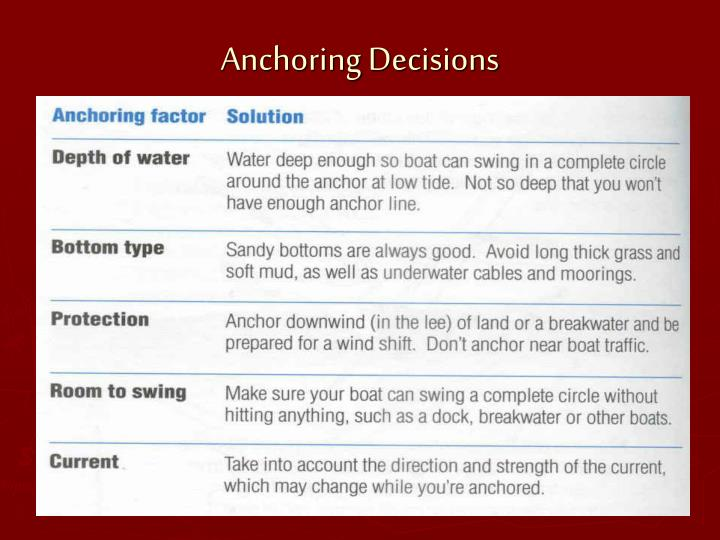 Anchoring Decisions