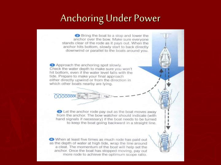 Anchoring Under Power