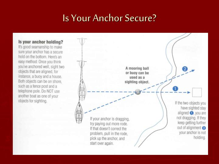 Is Your Anchor Secure?