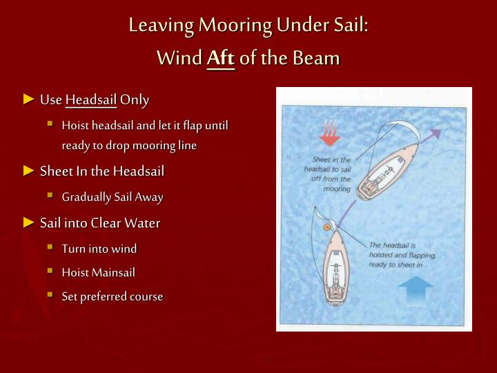 Leaving Mooring Under Sail: