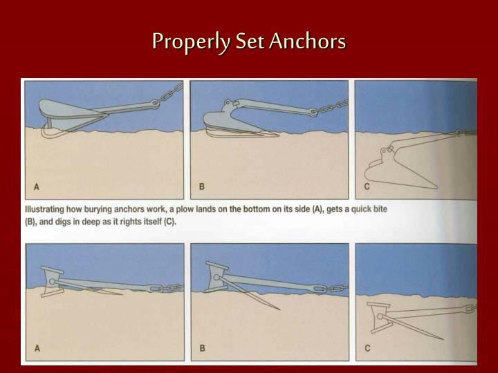 Properly Set Anchors