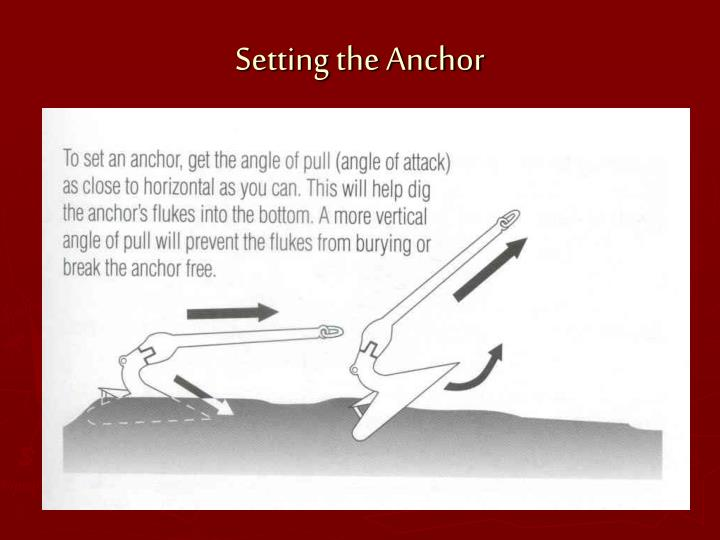 Setting the Anchor