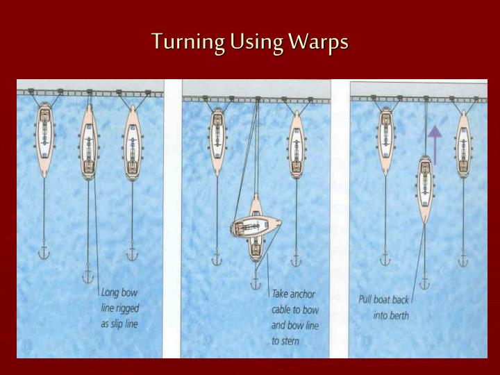 Turning Using Warps