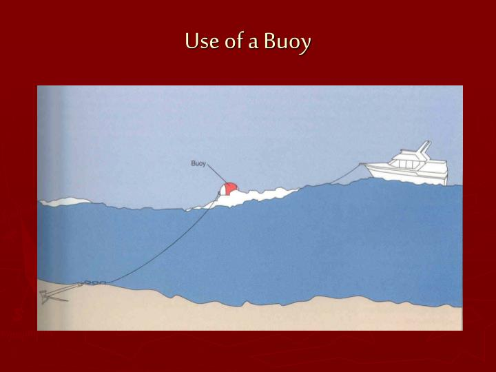 Use of a Buoy