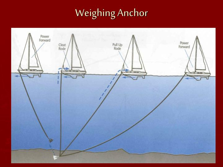 Weighing Anchor