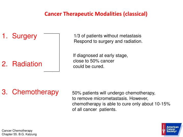 Cancer Therapeutic Modalities (classical)