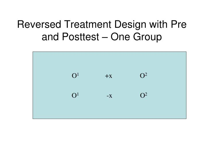Reversed Treatment Design with Pre and Posttest – One Group