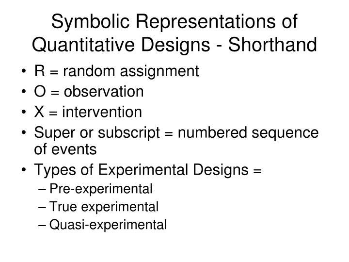 Symbolic Representations of Quantitative Designs - Shorthand