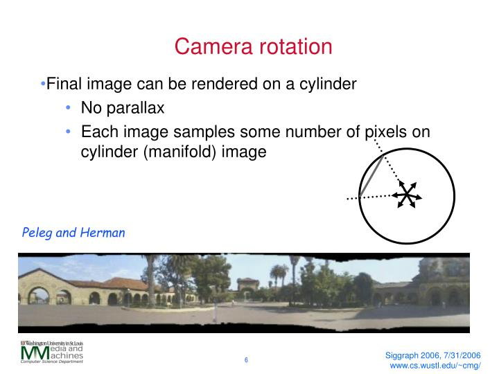Camera rotation