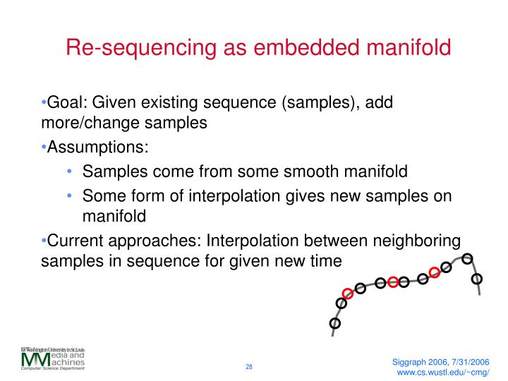 Re-sequencing as embedded manifold