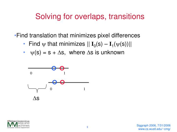 Solving for overlaps, transitions