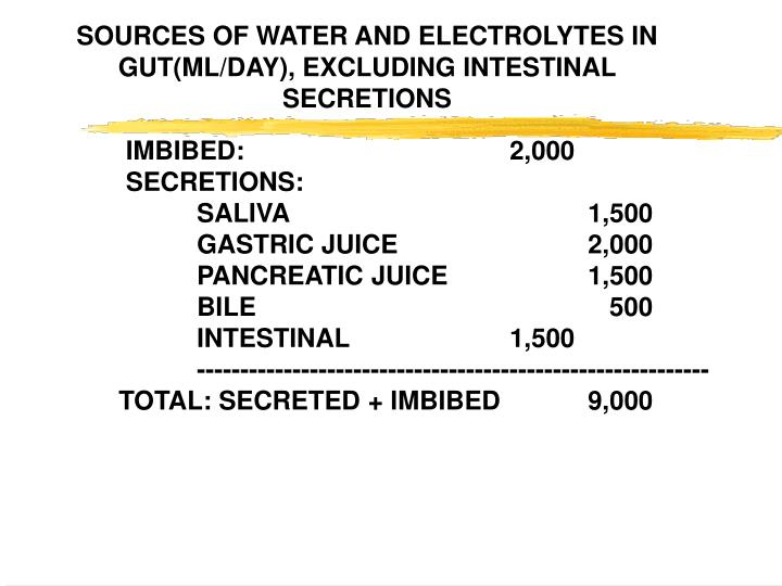 SOURCES OF WATER AND ELECTROLYTES IN GUT(ML/DAY), EXCLUDING INTESTINAL SECRETIONS