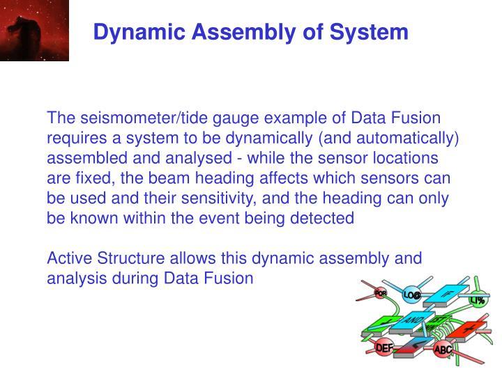 Dynamic Assembly of System