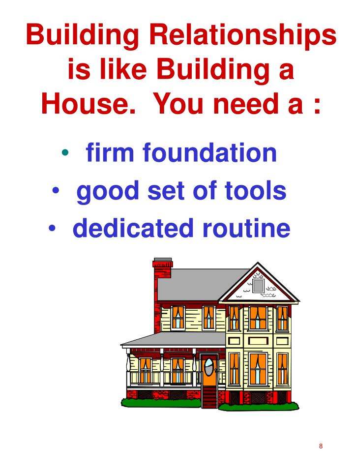 Building Relationships is like Building a House.  You need a :