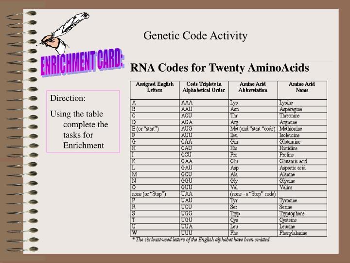 Genetic Code Activity