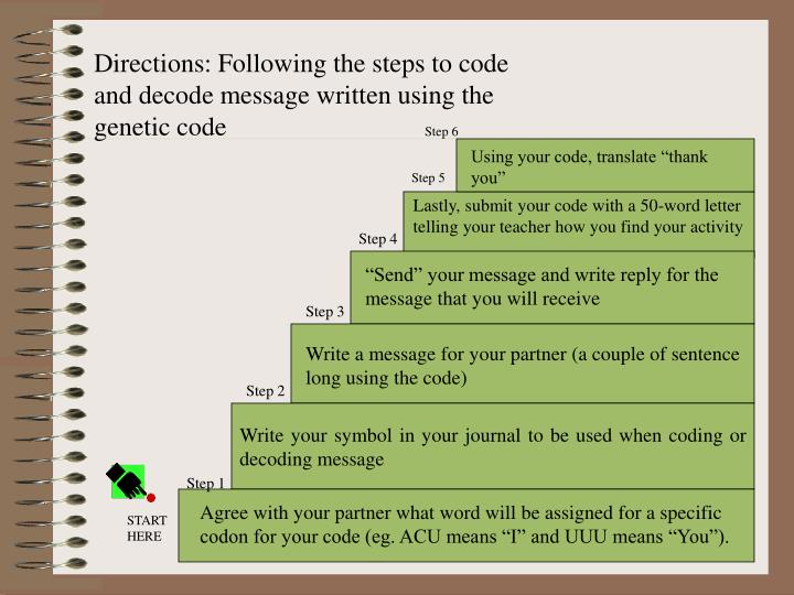 Directions: Following the steps to code and decode message written using the genetic code