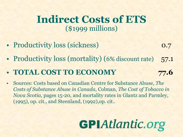 Indirect Costs of ETS