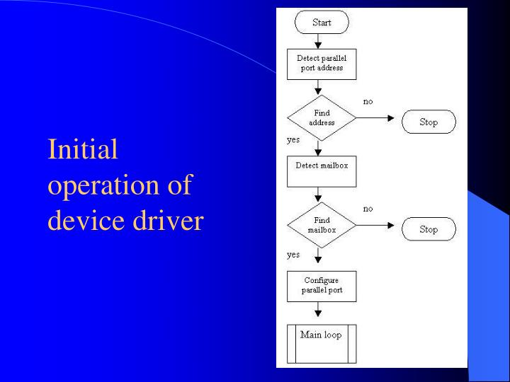 Initial operation of device driver