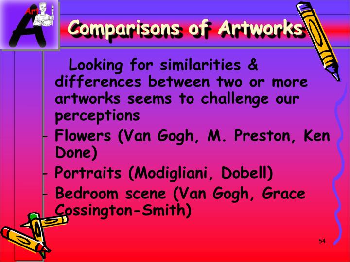Comparisons of Artworks