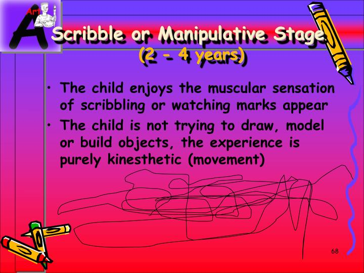 Scribble or Manipulative Stage