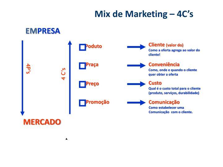 Mix de Marketing – 4C's