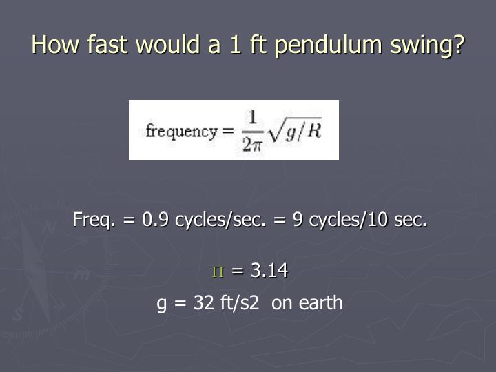 How fast would a 1 ft pendulum swing