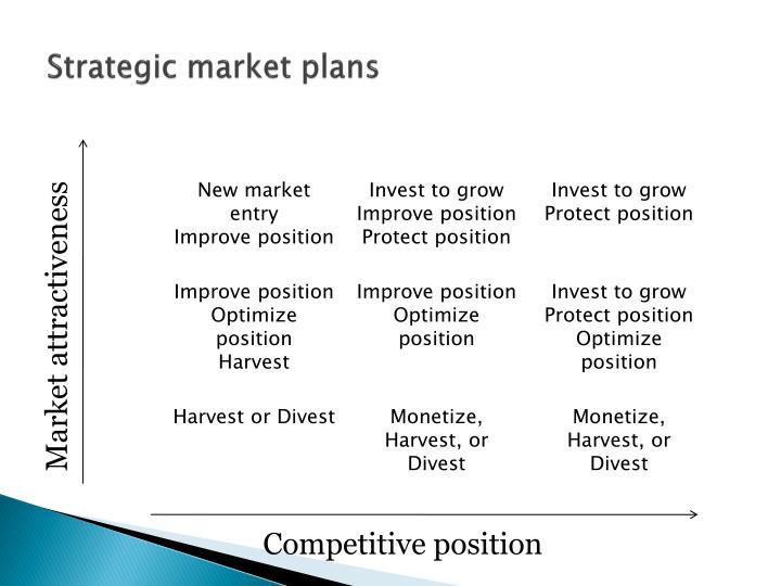 Strategic market plans