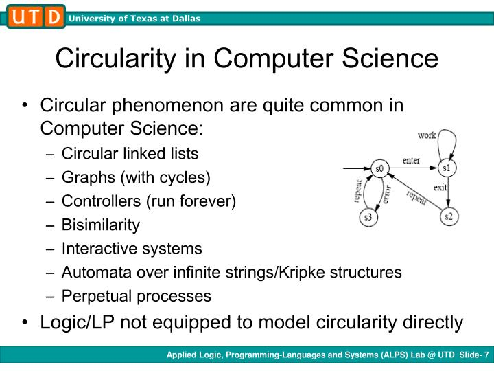 Circularity in Computer Science