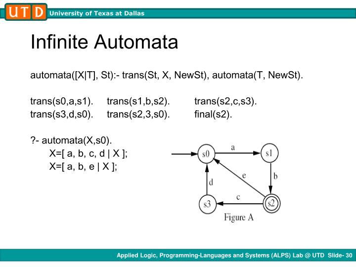 Infinite Automata