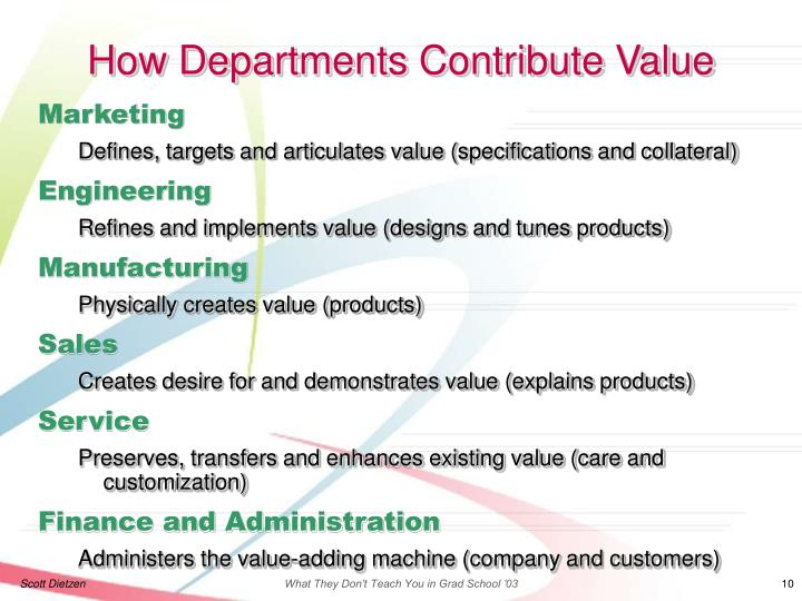 How Departments Contribute Value