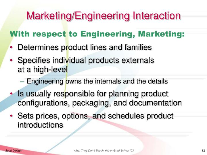 Marketing/Engineering Interaction
