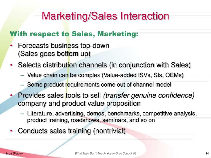 Marketing/Sales Interaction