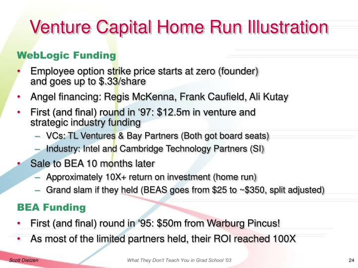 Venture Capital Home Run Illustration