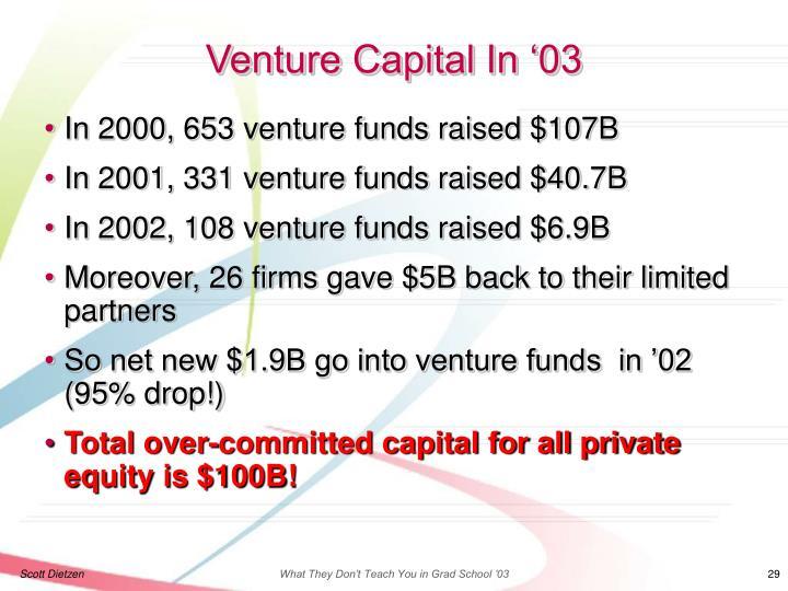 Venture Capital In '03