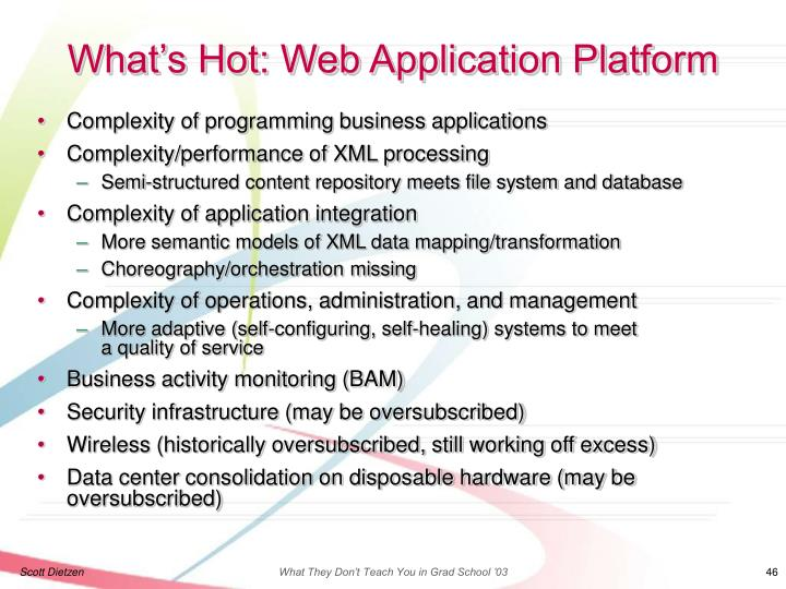 What's Hot: Web Application Platform