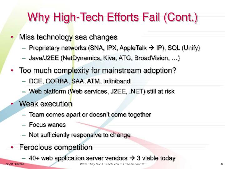 Why High-Tech Efforts Fail (Cont.)