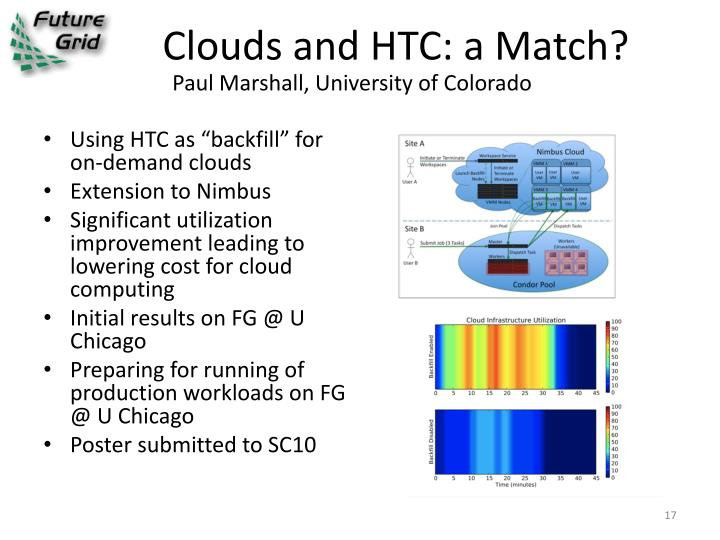 Clouds and HTC: a Match?