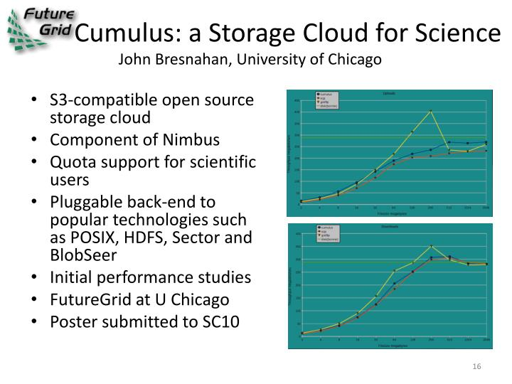 Cumulus: a Storage Cloud for Science