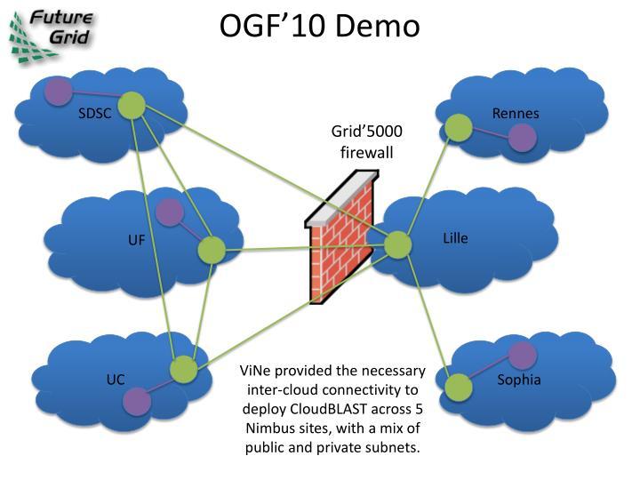 OGF'10 Demo