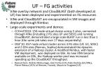 uf fg activities