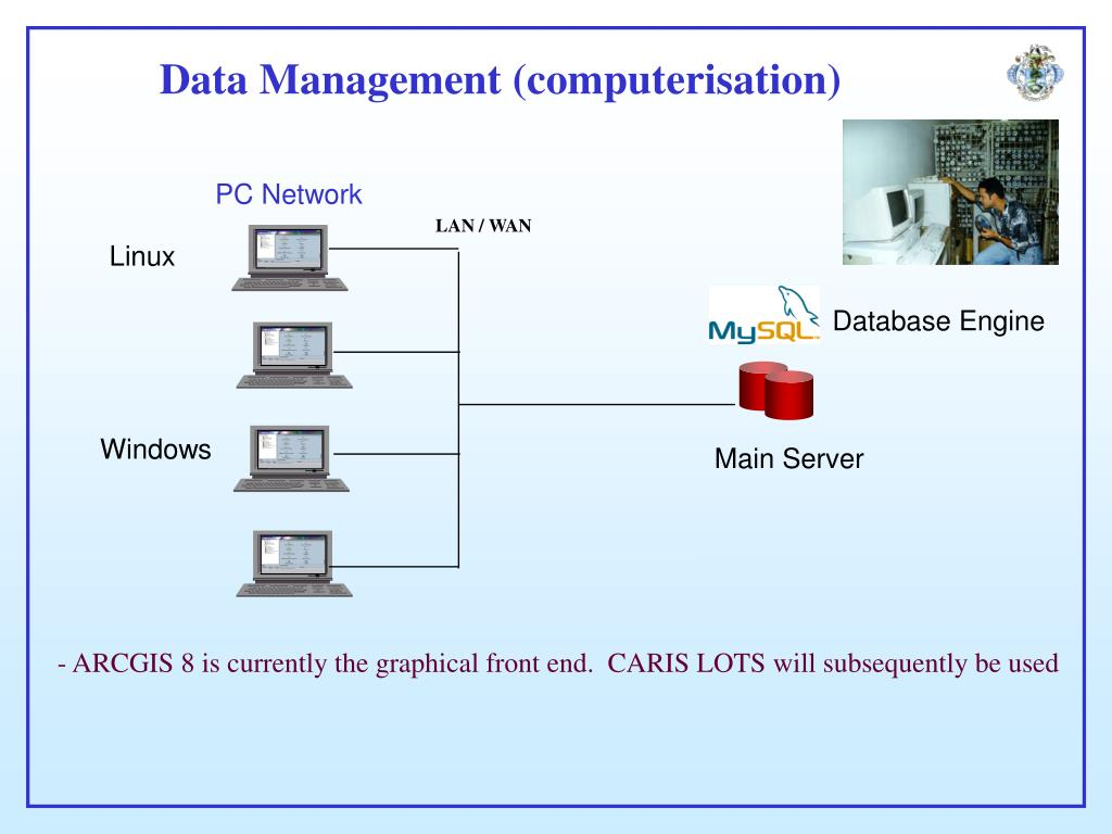 Data Management (computerisation)