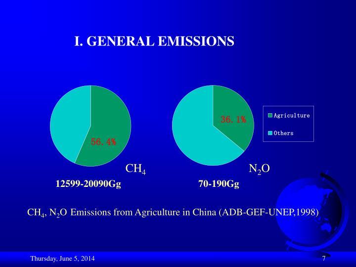 I. GENERAL EMISSIONS