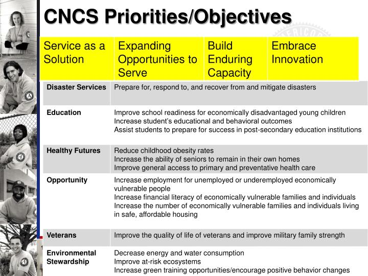 CNCS Priorities/Objectives