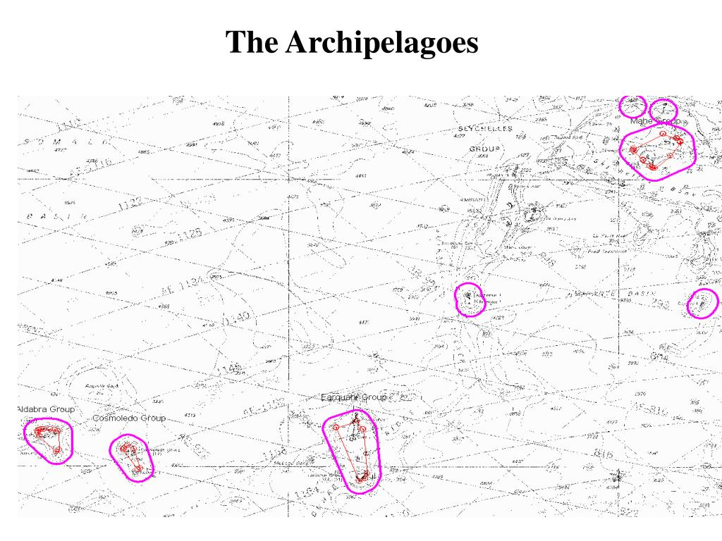 The Archipelagoes