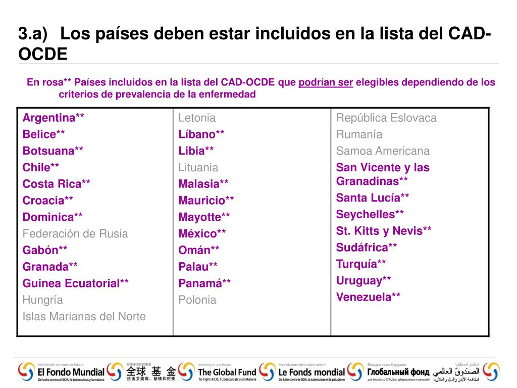 3.a)Los países deben estar incluidos en la lista del CAD-OCDE