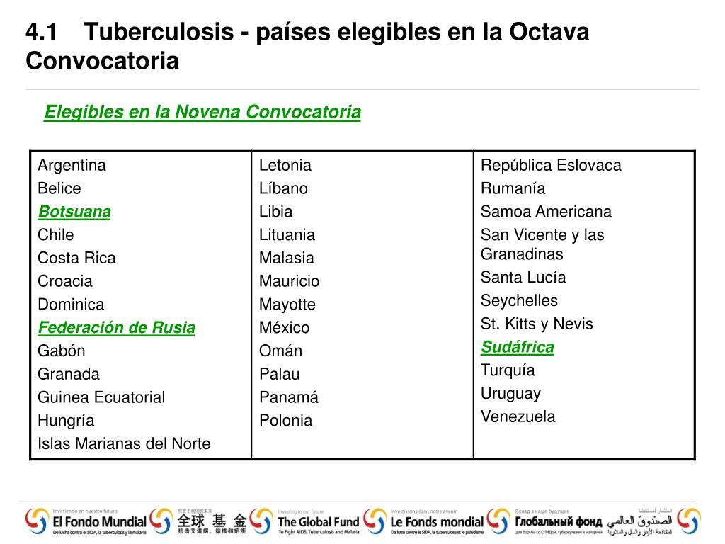 4.1 Tuberculosis - países elegibles en la Octava Convocatoria
