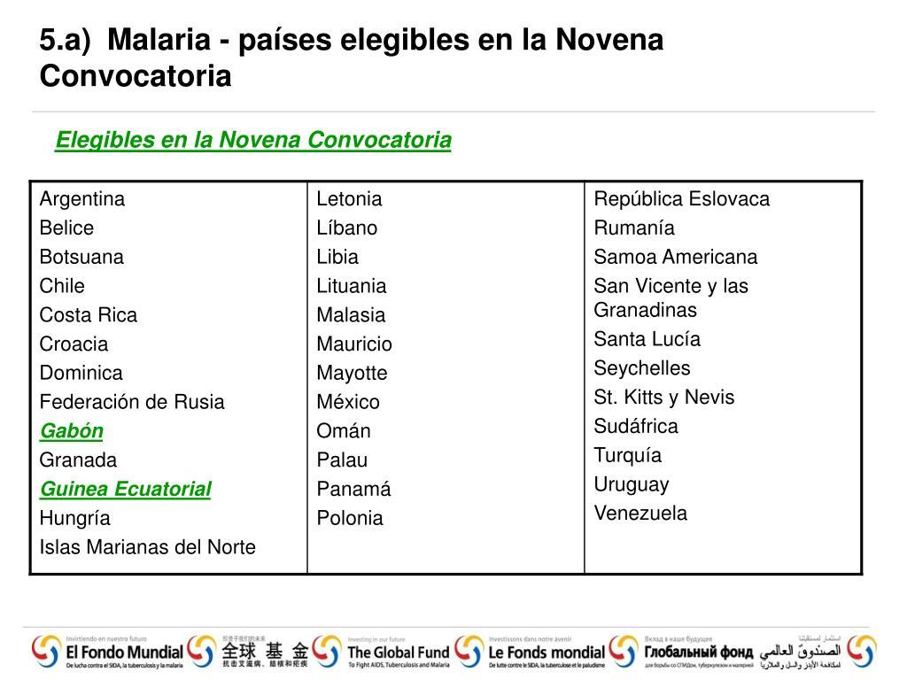 5.a) Malaria - países elegibles en la Novena Convocatoria